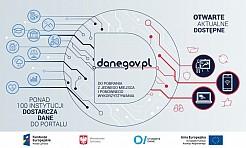 Portal Dane.gov.pl zmienił się z myślą o użytkownikach - Serwis informacyjny z Wodzisławia Śląskiego - naszwodzislaw.com