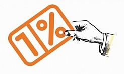 Przekaż 1% podatku organizacjom z powiatu wodzisławskiego - Serwis informacyjny z Wodzisławia Śląskiego - naszwodzislaw.com