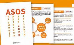 ASOS 2020 wystartował, można składać oferty - Serwis informacyjny z Wodzisławia Śląskiego - naszwodzislaw.com